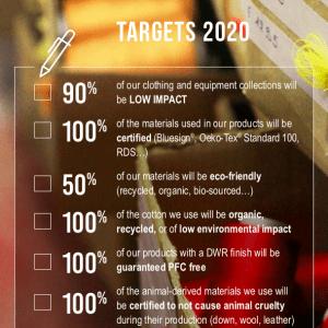 Target 2020 Millet Mountain Group